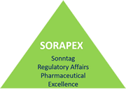 SORAPEX – SONNTAG – Regulatory Affairs – Pharmaceutical Excellence